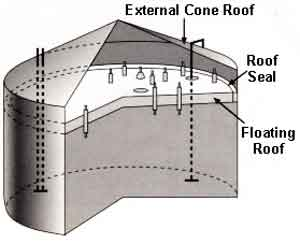 internal floating roof storage tank structure