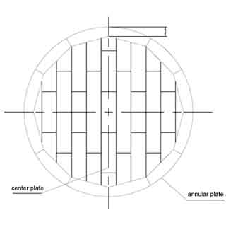 Layout for storage tank bottom annular plate welding with bow