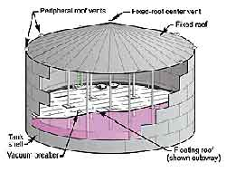 differences between internal and external floating roof storage tank