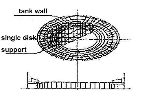 scaffold for storage tank construction with traditional construction method